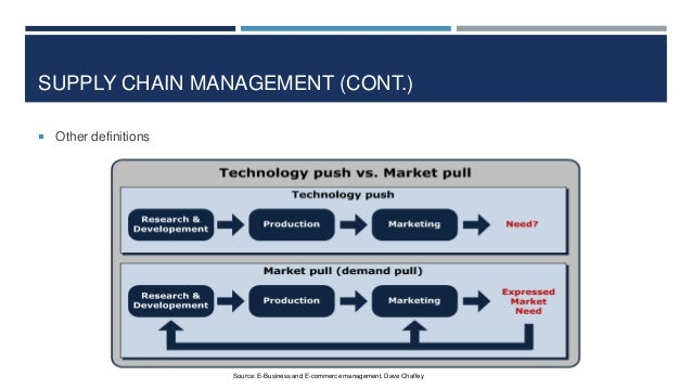 SUPPLY CHAIN MANAGEMENT (CONT.)  Other definitions  Source: E-Business and E-commerce management, Dave Chaffey