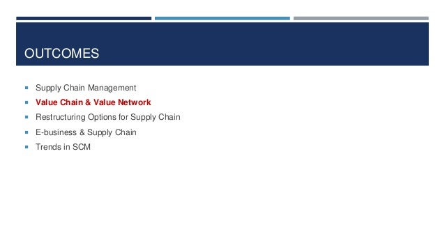 OUTCOMES  Supply Chain Management  Value Chain & Value Network  Restructuring Options for Supply Chain  E-business & S...