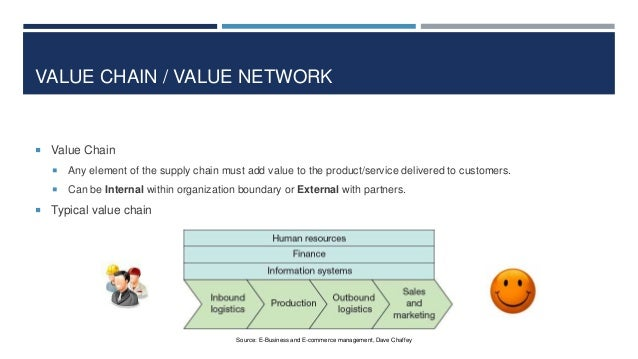 VALUE CHAIN / VALUE NETWORK   Value Chain   Any element of the supply chain must add value to the product/service delive...
