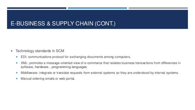 E-BUSINESS & SUPPLY CHAIN (CONT.)   Technology standards in SCM   EDI: communications protocol for exchanging documents ...