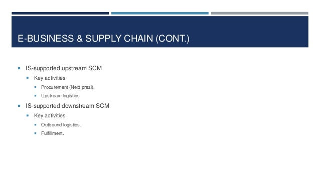 E-BUSINESS & SUPPLY CHAIN (CONT.)  IS-supported upstream SCM   Key activities   Procurement (Next prezi).    Upstream ...