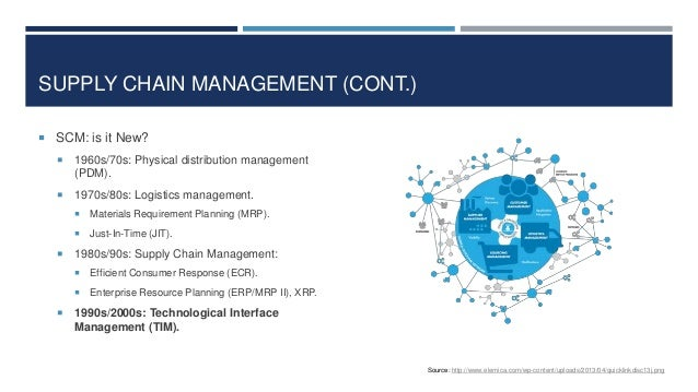 SUPPLY CHAIN MANAGEMENT (CONT.)  SCM: is it New?   1960s/70s: Physical distribution management (PDM).    1970s/80s: Log...