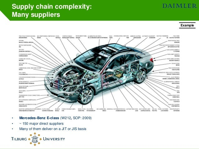 Master supply chain management for Mercedes benz chain
