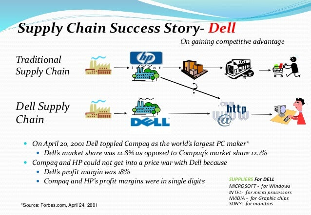 examining the success and supply chain management of dell Dr simchi-levi is the coauthor of the logic of logistics, a book describing the theory behind logistics and supply chain management philip kaminsky, phd, is an associate professor of industrial engineering at the university of california at berkeley and a globally renowned consultant in supply chain and production management.