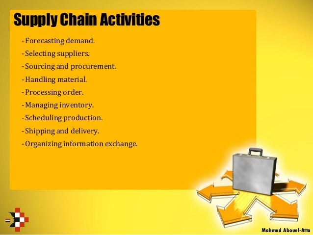 Supply Chain Activities -Forecasting demand. -Selecting suppliers. -Sourcing and procurement. -Handling material. -Process...