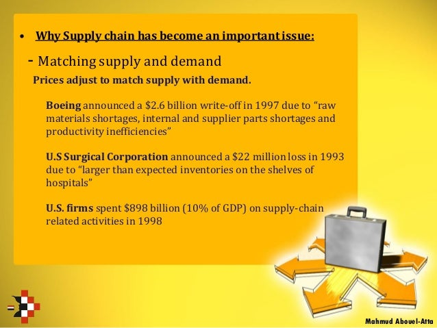 • Why Supply chain has become an important issue: - Matching supply and demand Prices adjust to match supply with demand. ...