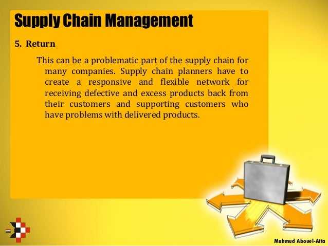 Supply Chain Management 5. Return This can be a problematic part of the supply chain for many companies. Supply chain plan...