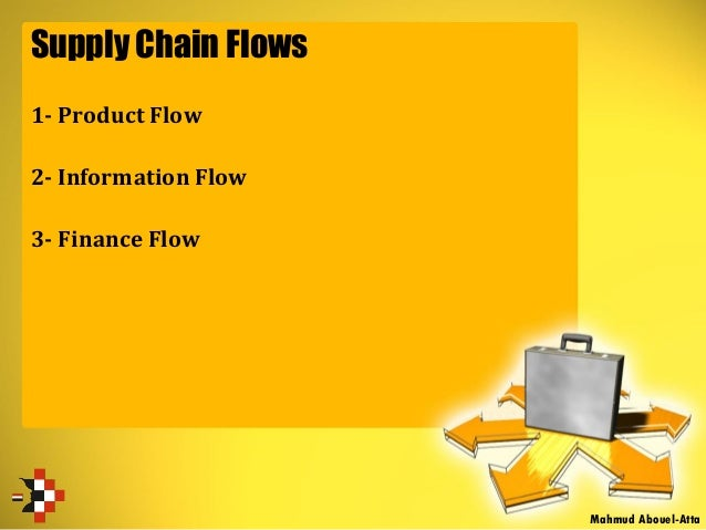 Supply Chain Flows 1- Product Flow 2- Information Flow 3- Finance Flow Mahmud Abouel-Atta