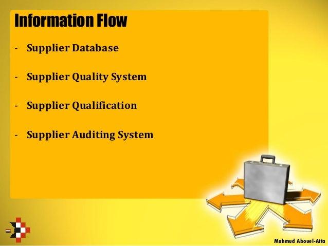 Information Flow - Supplier Database - Supplier Quality System - Supplier Qualification - Supplier Auditing System Mahmud ...