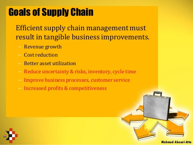 Goals of Supply Chain Efficient supply chain management must result in tangible business improvements. – Revenue growth – ...