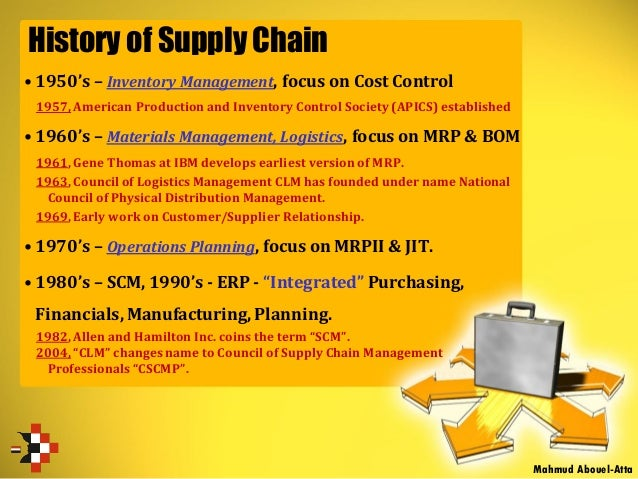 History of Supply Chain • 1950's – Inventory Management, focus on Cost Control 1957, American Production and Inventory Con...