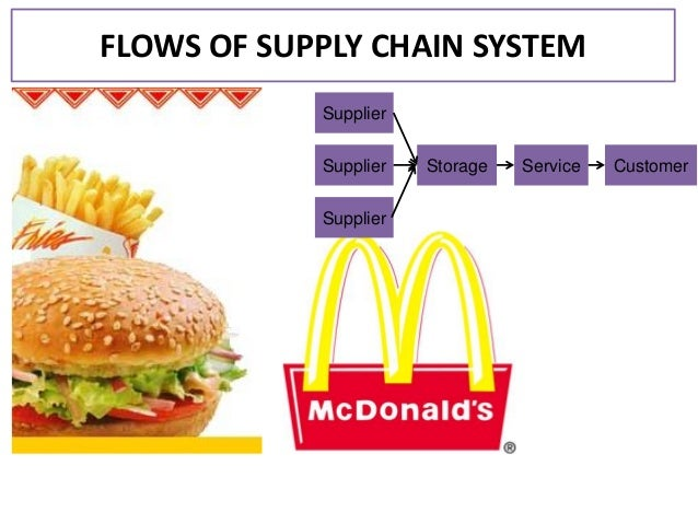 supply chain management terms and fast The first step in the journey to supply chain management success is  this  chapter provides a level-setting discussion of key terminology and definitions   to quickly resolve the issue, return the organization's supply chain to.