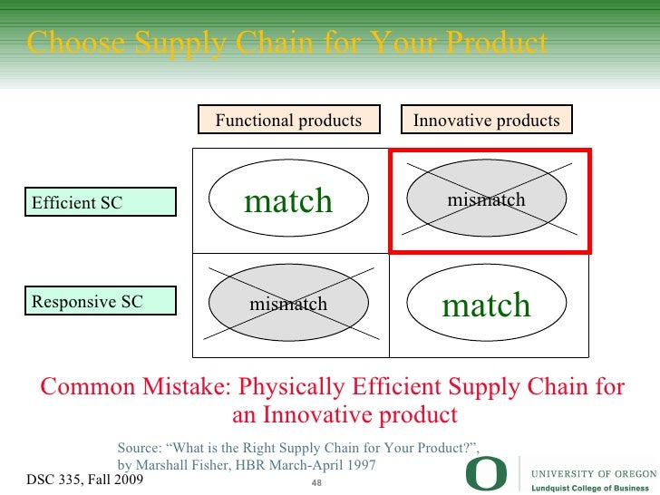 aligning supply chain strategies with product uncertainties