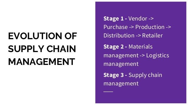 logistic suppliy chain assignment Organisation into what he called the value chain he divided the organisations activities into nine types, classified as either primary or secondary activities.