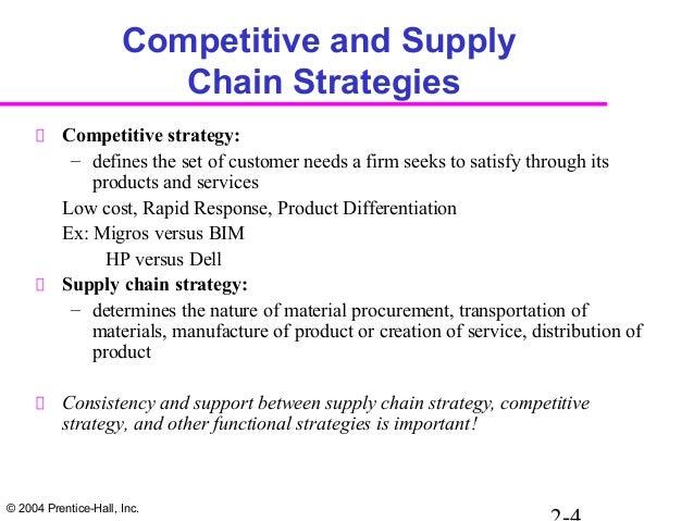 Supply chain management ch02 chopra