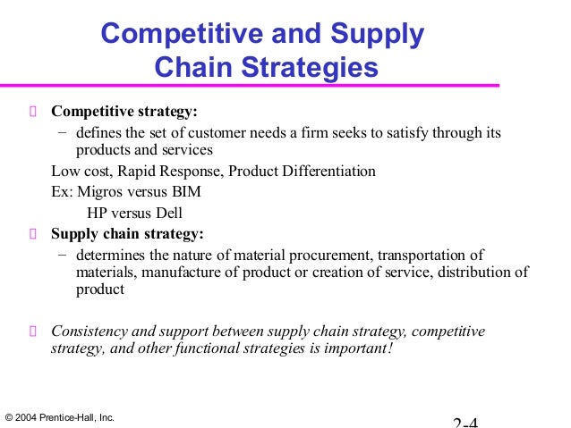 strategic supply chain management of bakehouse However, the same strategy is doomed for failure as of today, with new entrants   zara follows a pull model in their inventory and supply chain management.