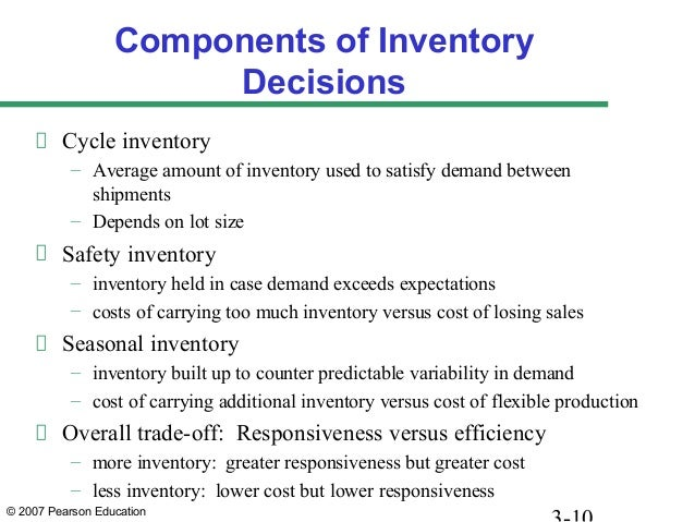 © 2007 Pearson Education Components of Inventory Decisions Cycle inventory – Average amount of inventory used to satisfy d...