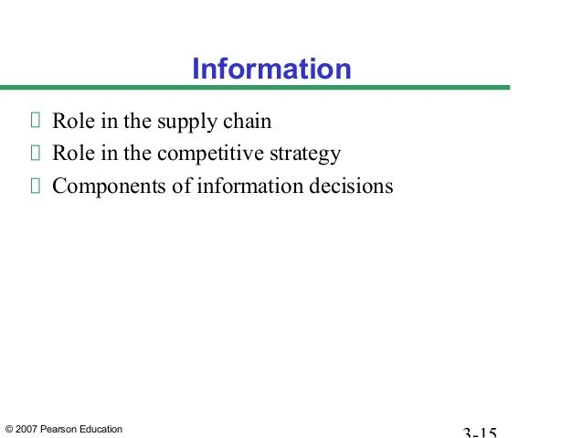© 2007 Pearson Education Information Role in the supply chain Role in the competitive strategy Components of information d...