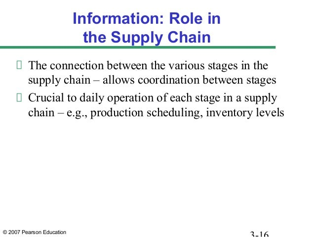 © 2007 Pearson Education Information: Role in the Supply Chain The connection between the various stages in the supply cha...