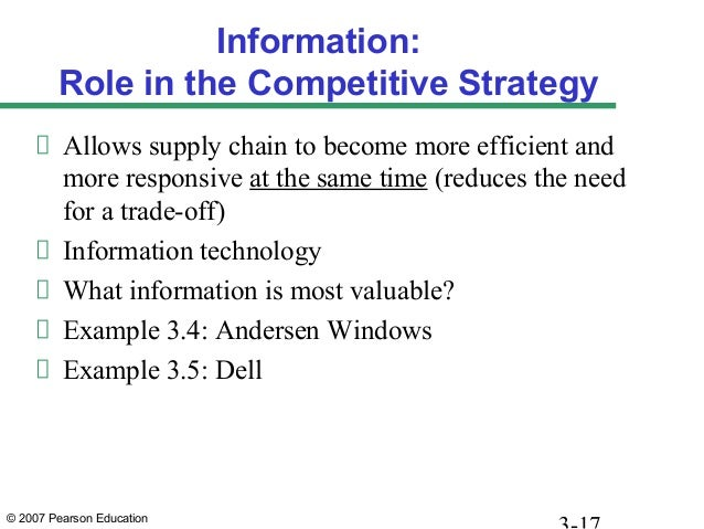 © 2007 Pearson Education Information: Role in the Competitive Strategy Allows supply chain to become more efficient and mo...