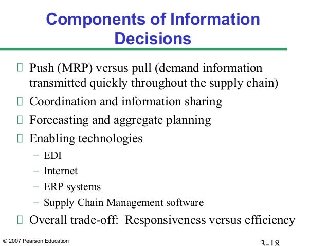 © 2007 Pearson Education Components of Information Decisions Push (MRP) versus pull (demand information transmitted quickl...