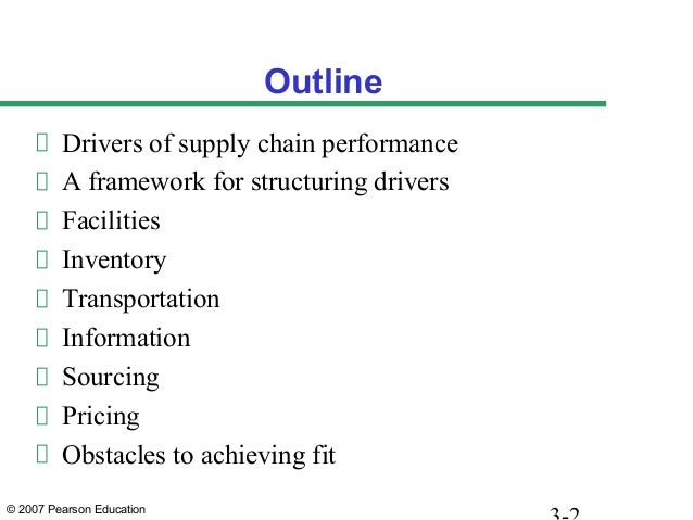 © 2007 Pearson Education Outline Drivers of supply chain performance A framework for structuring drivers Facilities Invent...
