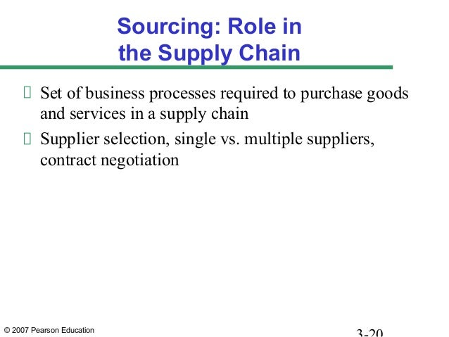 © 2007 Pearson Education Sourcing: Role in the Supply Chain Set of business processes required to purchase goods and servi...