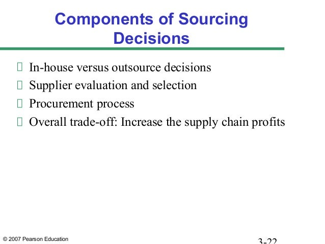 © 2007 Pearson Education Components of Sourcing Decisions In-house versus outsource decisions Supplier evaluation and sele...