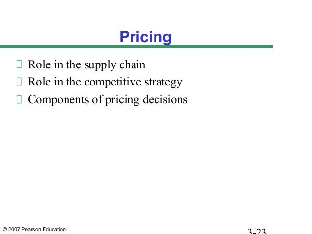 © 2007 Pearson Education Pricing Role in the supply chain Role in the competitive strategy Components of pricing decisions