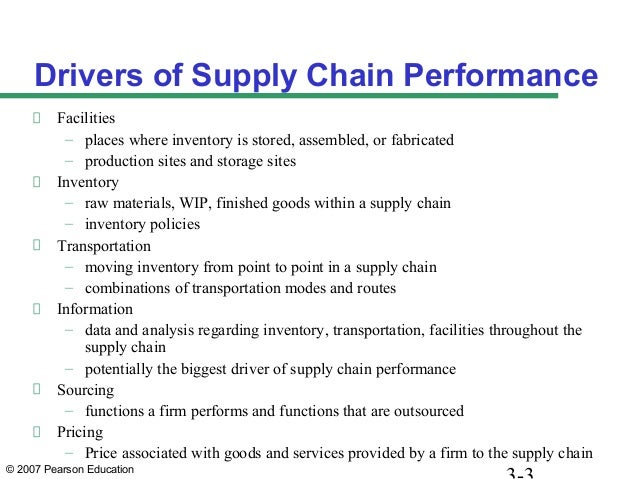 Supply Chain Management 3rd Edition Ch1 Summary College Paper Sample