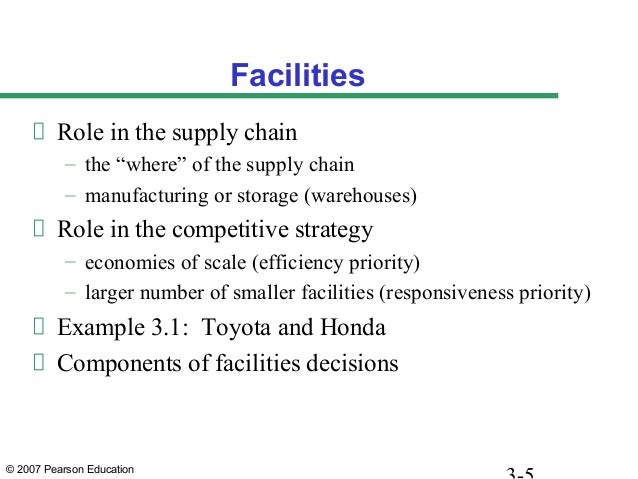 """© 2007 Pearson Education Facilities Role in the supply chain – the """"where"""" of the supply chain – manufacturing or storage ..."""