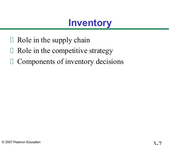 © 2007 Pearson Education Inventory Role in the supply chain Role in the competitive strategy Components of inventory decis...