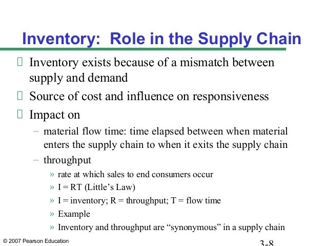 © 2007 Pearson Education Inventory: Role in the Supply Chain Inventory exists because of a mismatch between supply and dem...