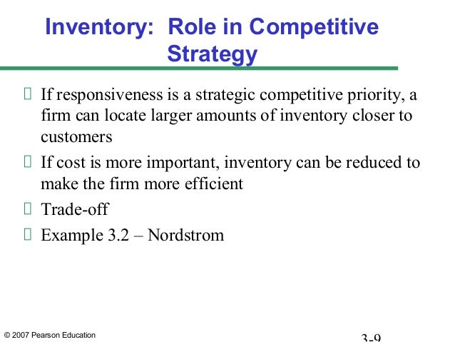 © 2007 Pearson Education Inventory: Role in Competitive Strategy If responsiveness is a strategic competitive priority, a ...