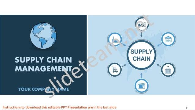 supply chain management dashboard powerpoint presentation