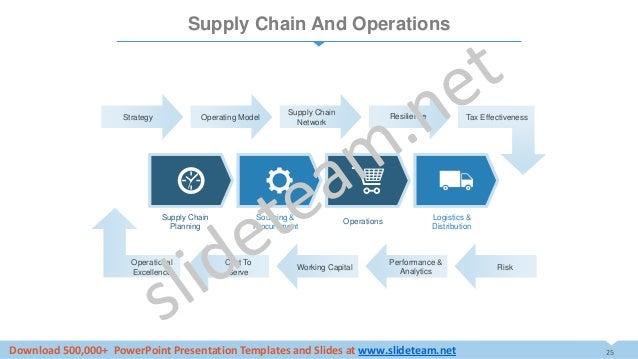supply chain presentation template � brettfranklinco