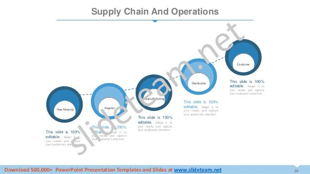 Supply chain management dashboard powerpoint presentation ppt template supply chain and operations 25download 500000 powerpoint presentation templates and slides at slideteam 26 toneelgroepblik Image collections