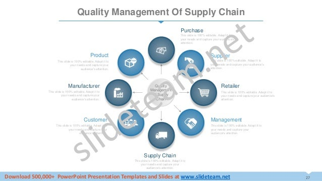 quality management and supply chain management Supply chain management is a challenging top supply chain management conferences: 50 events on supplier management and interactive sessions so attendees have access to quality conference material that most closely aligns with their needs and challenges.