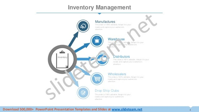 Supply chain management dashboard powerpoint presentation ppt template download this editable ppt presentation are in the last slide 4 toneelgroepblik Image collections