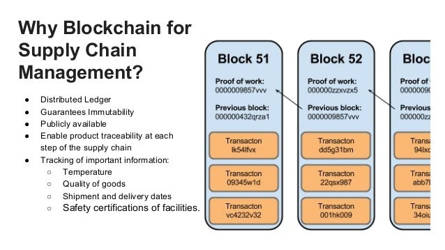 Technology Management Image: Supply Chain Management On The Blockchain With Iot, Azure
