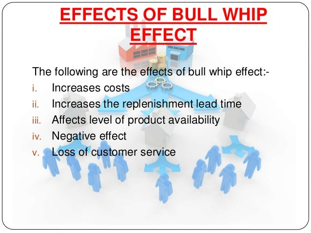 counter measures to the bullwhip effect The impact of information enrichment on the  the impact of information enrichment on the bullwhip effect in  classify the counter measures that can.