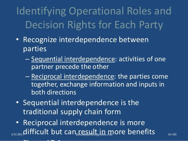 Identifying Operational Roles and Decision Rights for Each Party • Recognize interdependence between parties – Sequential ...