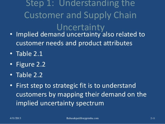 Step 1: Understanding the Customer and Supply Chain Uncertainty • Implied demand uncertainty also related to customer need...