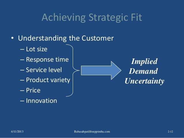 Achieving Strategic Fit • Understanding the Customer – Lot size – Response time – Service level – Product variety – Price ...