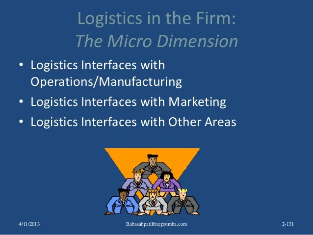 Logistics in the Firm: The Micro Dimension • Logistics Interfaces with Operations/Manufacturing • Logistics Interfaces wit...