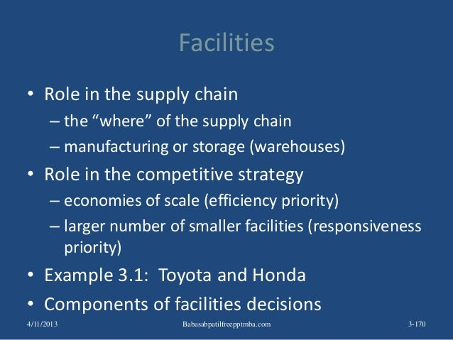 """Facilities • Role in the supply chain – the """"where"""" of the supply chain – manufacturing or storage (warehouses) • Role in ..."""
