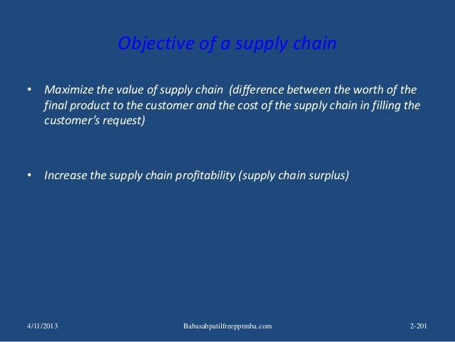 Objective of a supply chain • Maximize the value of supply chain (difference between the worth of the final product to the...
