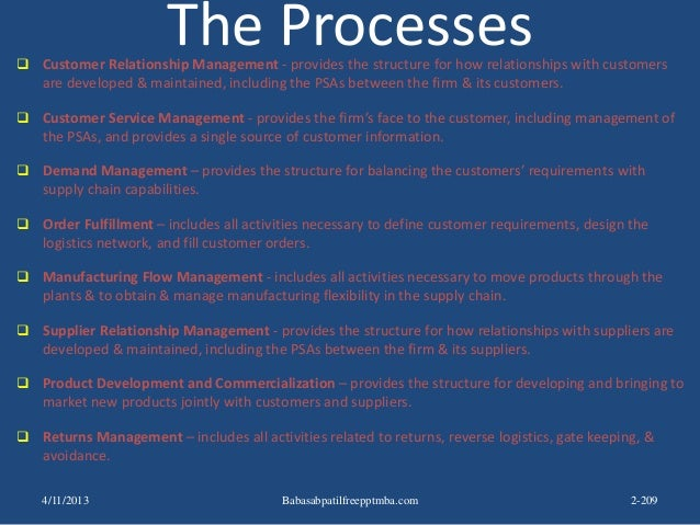 The Processes Customer Relationship Management - provides the structure for how relationships with customers are develope...