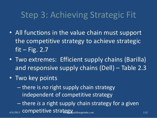 Step 3: Achieving Strategic Fit • All functions in the value chain must support the competitive strategy to achieve strate...