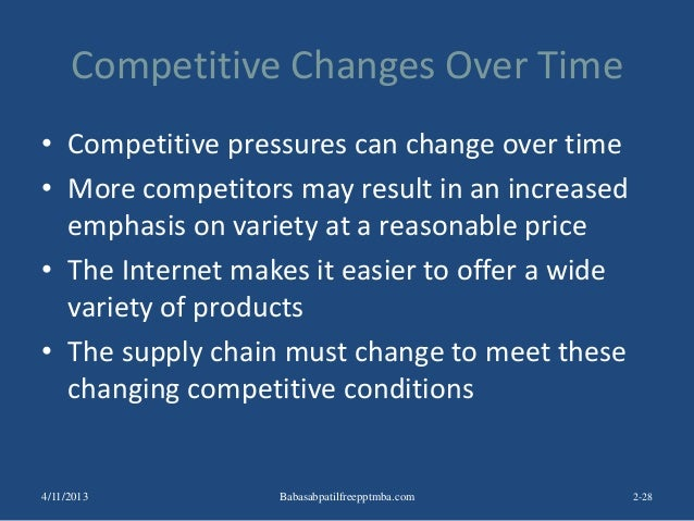 Competitive Changes Over Time • Competitive pressures can change over time • More competitors may result in an increased e...